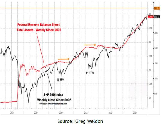 Duration Trap | Miles Franklin |Federal Reserve Balance Sheet Duration